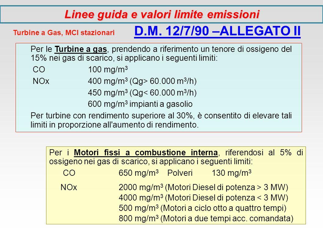 Per le Turbine a gas, prendendo a riferimento un tenore di ossigeno del 15% nei gas di scarico, si applicano i seguenti limiti: CO 100 mg/m 3 NOx 400