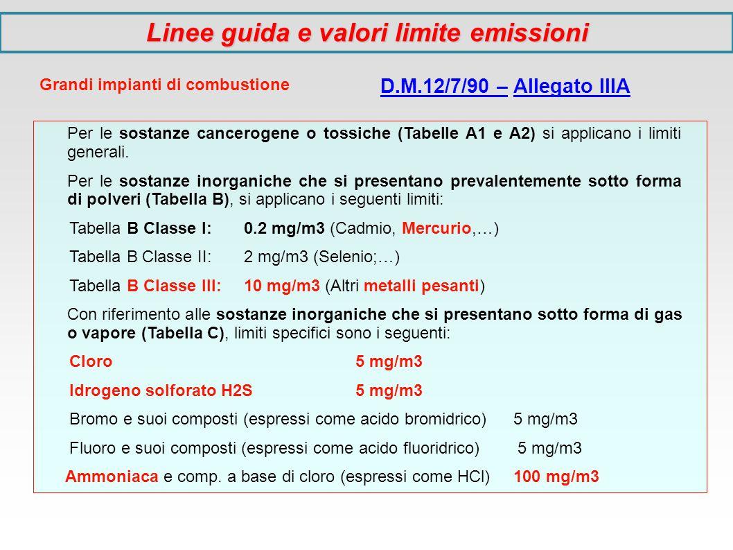 Grandi impianti di combustione D.M.12/7/90 – Allegato IIIA Per le sostanze cancerogene o tossiche (Tabelle A1 e A2) si applicano i limiti generali. Pe