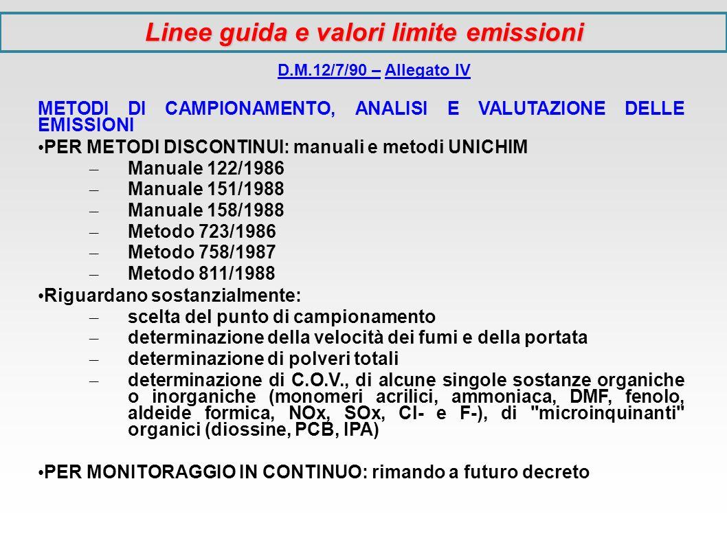 METODI DI CAMPIONAMENTO, ANALISI E VALUTAZIONE DELLE EMISSIONI PER METODI DISCONTINUI: manuali e metodi UNICHIM – Manuale 122/1986 – Manuale 151/1988