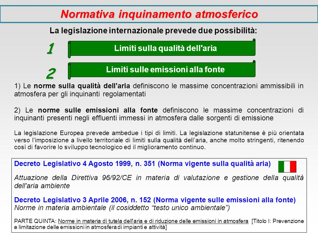 CONCENTRAZIONI IN ATMOSFERA DI BENZENE – ITALIA ANNO 2007 MEDIA ANNUALE Idrocarburi