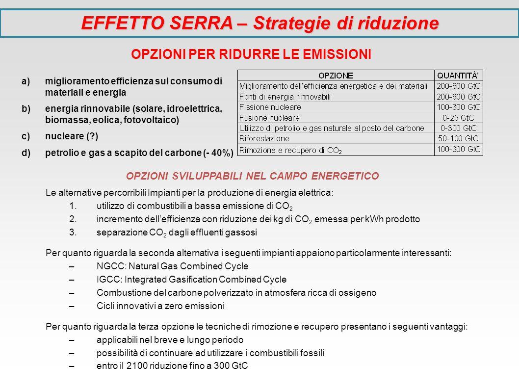 EFFETTO SERRA – Strategie di riduzione a)miglioramento efficienza sul consumo di materiali e energia b)energia rinnovabile (solare, idroelettrica, bio