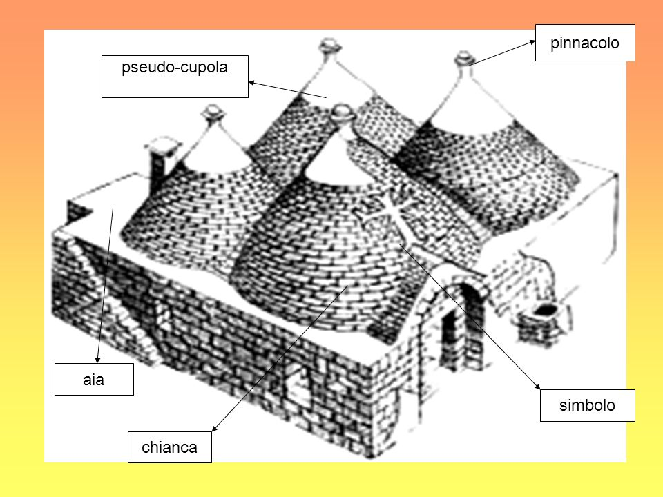 pinnacolo chianca simbolo pseudo-cupola aia