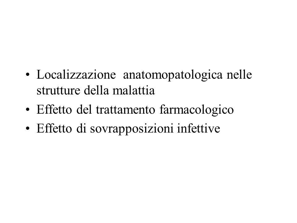Localizzazione anatomopatologica nelle strutture della malattia Effetto del trattamento farmacologico Effetto di sovrapposizioni infettive