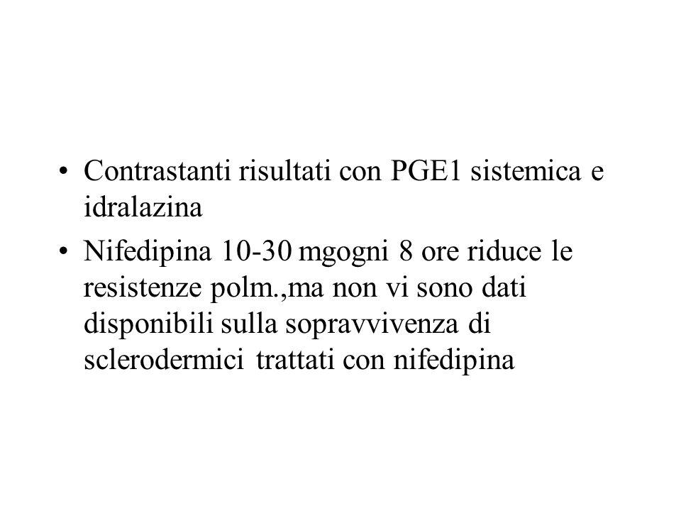 Contrastanti risultati con PGE1 sistemica e idralazina Nifedipina 10-30 mgogni 8 ore riduce le resistenze polm.,ma non vi sono dati disponibili sulla