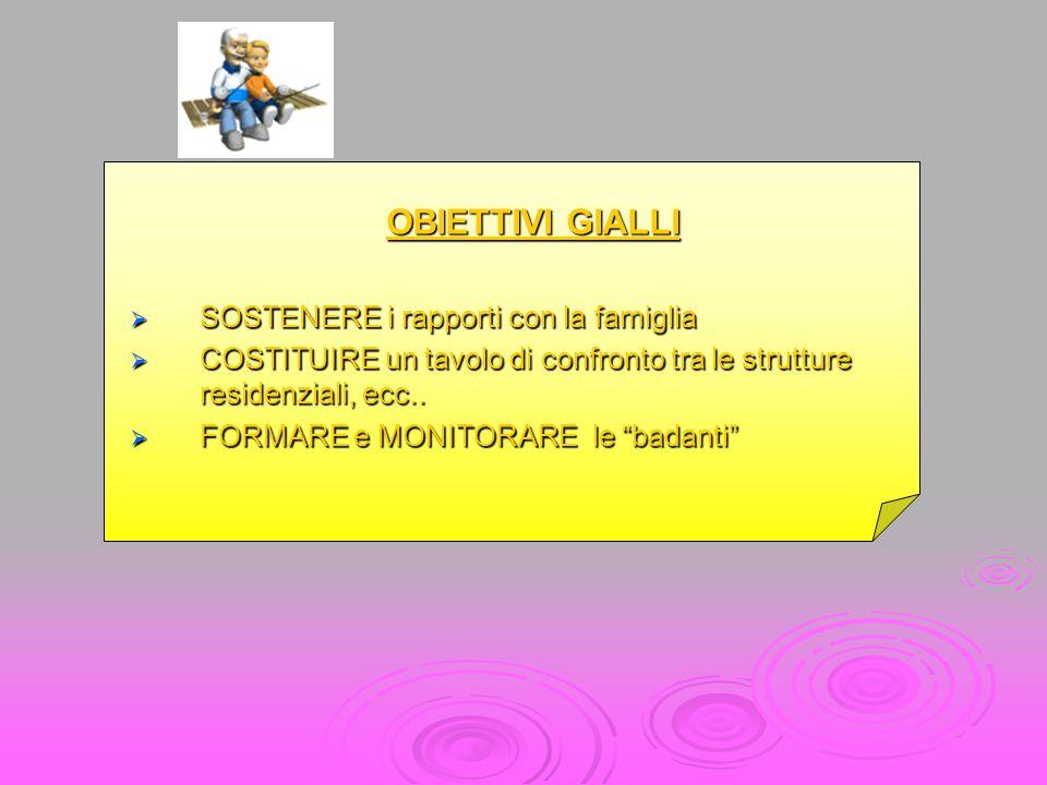 OBIETTIVI VERDI CONSOLIDARE e ACCRESCERE i servizi domiciliari CSS / ASL