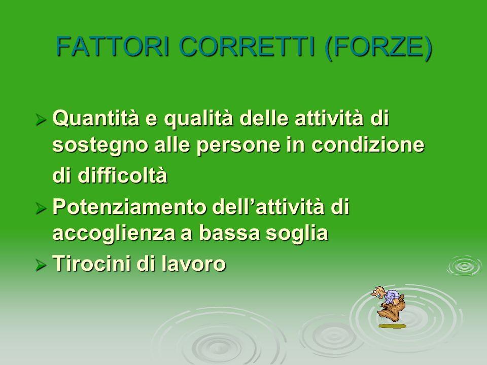 SINTESI DEI FATTORI CORRETTI E CRITICI RISULTANTI DAL TAVOLO DI CONCERTAZIONE DISAGIO SOCIALE FATTORI CORRETTI (FORZE) FATTORI CRITICI (DEBOLEZZE) FAT