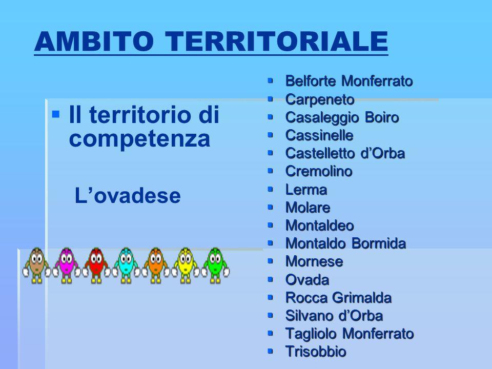 AMBITO TERRITORIALE … O vadese Dalla parte dove si leva il sole. (parafrasi di Cesare Pavese)