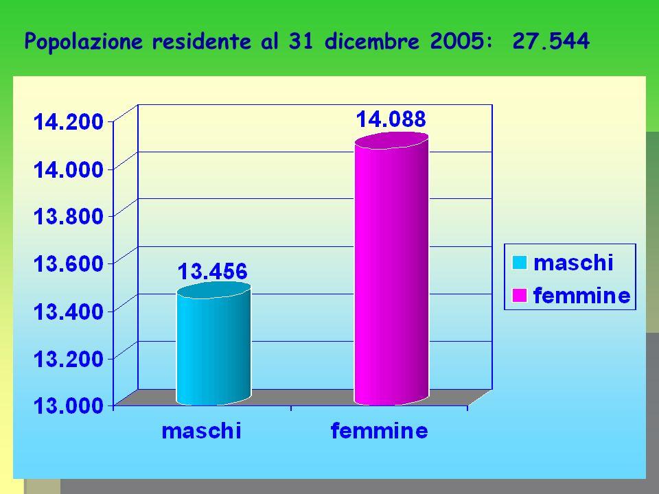 AMBITO TERRITORIALE Il territorio di competenza Lovadese Belforte Monferrato Belforte Monferrato Carpeneto Carpeneto Casaleggio Boiro Casaleggio Boiro