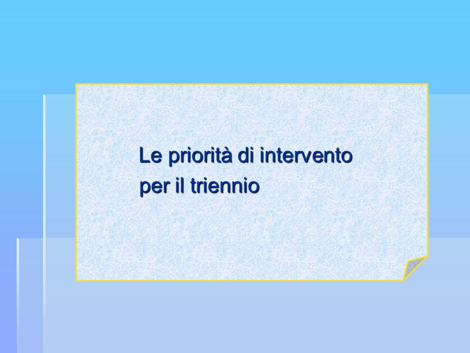 Le priorità di intervento Le priorità di intervento per il triennio