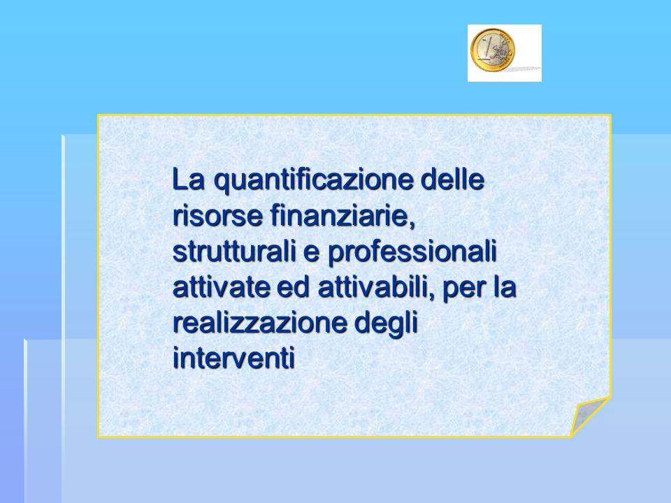 La quantificazione delle risorse finanziarie, strutturali e professionali attivate ed attivabili, per la realizzazione degli interventi