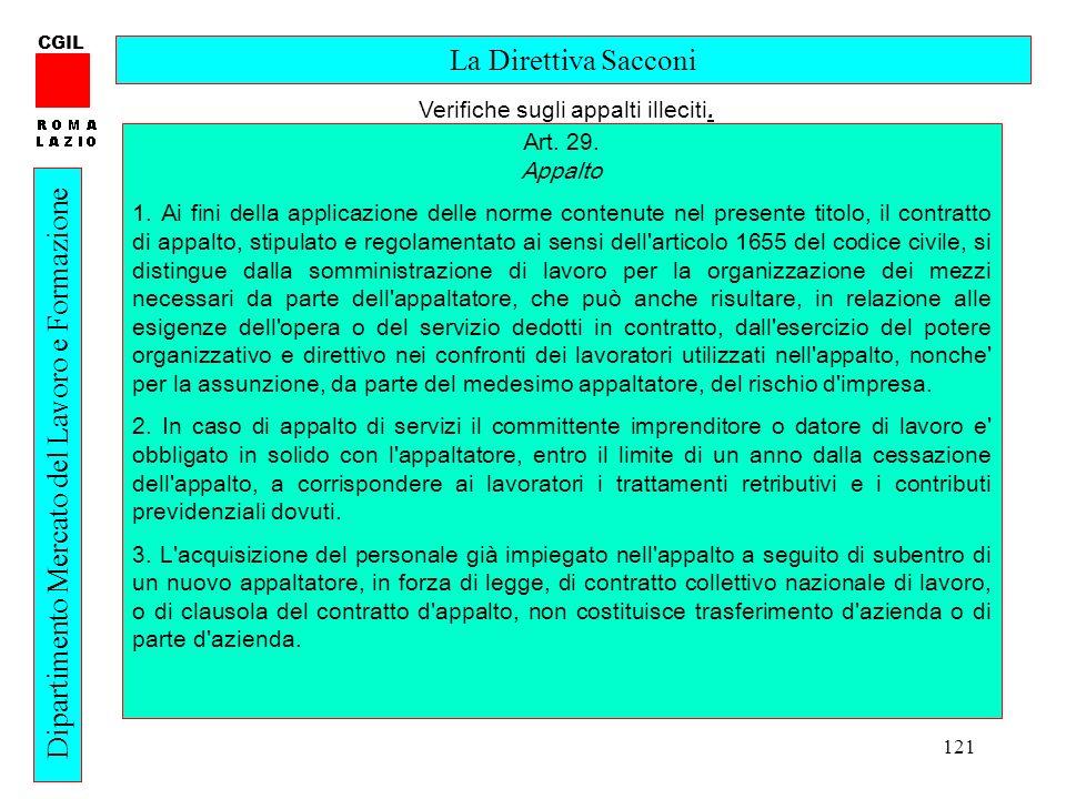 121 CGIL Dipartimento Mercato del Lavoro e Formazione La Direttiva Sacconi Art.