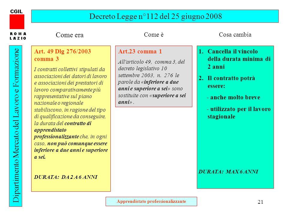 21 CGIL Dipartimento Mercato del Lavoro e Formazione Decreto Legge n°112 del 25 giugno 2008 Art.