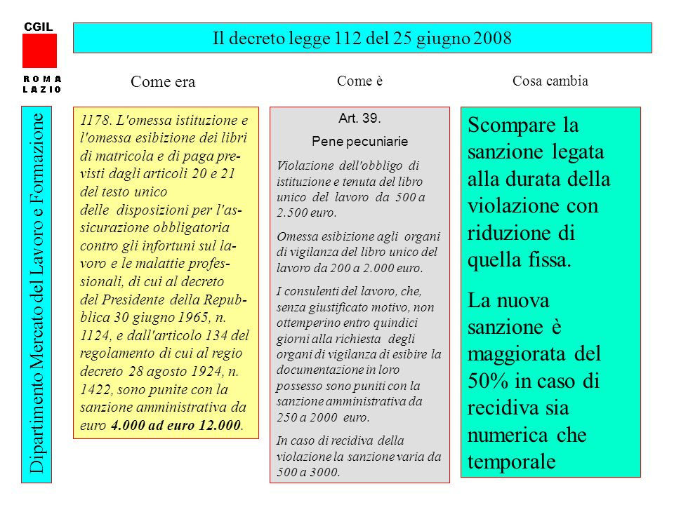 33 CGIL Dipartimento Mercato del Lavoro e Formazione Il decreto legge 112 del 25 giugno 2008 1178.