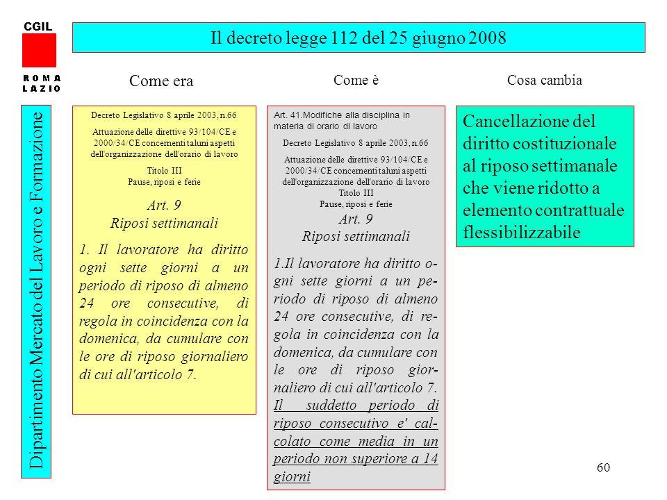 60 CGIL Dipartimento Mercato del Lavoro e Formazione Il decreto legge 112 del 25 giugno 2008 Decreto Legislativo 8 aprile 2003, n.66 Attuazione delle direttive 93/104/CE e 2000/34/CE concernenti taluni aspetti dell organizzazione dell orario di lavoro Titolo III Pause, riposi e ferie Art.