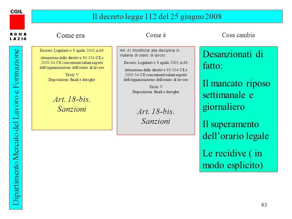 63 CGIL Dipartimento Mercato del Lavoro e Formazione Il decreto legge 112 del 25 giugno 2008 Decreto Legislativo 8 aprile 2003, n.66 Attuazione delle direttive 93/104/CE e 2000/34/CE concernenti taluni aspetti dell organizzazione dell orario di lavoro Titolo V Disposizioni finali e deroghe Art.