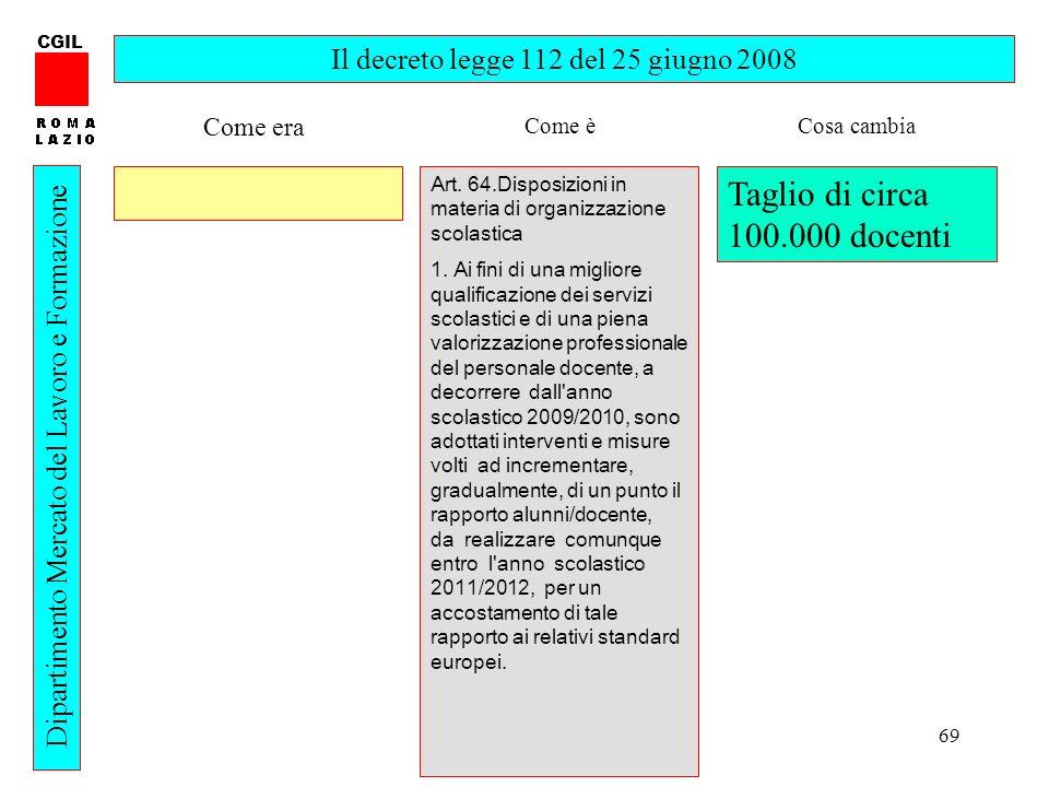 69 CGIL Dipartimento Mercato del Lavoro e Formazione Il decreto legge 112 del 25 giugno 2008 Art.