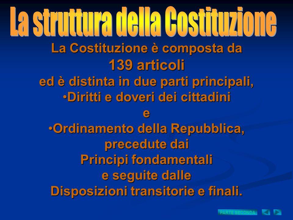 La Costituzione è composta da 139 articoli ed è distinta in due parti principali, Diritti e doveri dei cittadiniDiritti e doveri dei cittadinie Ordina