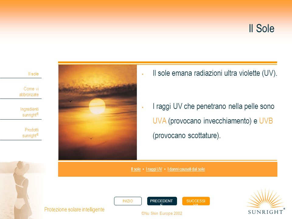 INIZIOPRECEDENT E SUCCESSI VA Il sole Come vi abbronzate Ingredienti sunright ® Prodotti sunright ® ©Nu Skin Europe 2002 Protezione solare intelligente Che tipo di pelle hai.