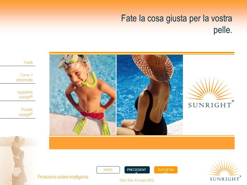 INIZIOPRECEDENT E SUCCESSI VA Il sole Come vi abbronzate Ingredienti sunright ® Prodotti sunright ® ©Nu Skin Europe 2002 Protezione solare intelligente Fate la cosa giusta per la vostra pelle.