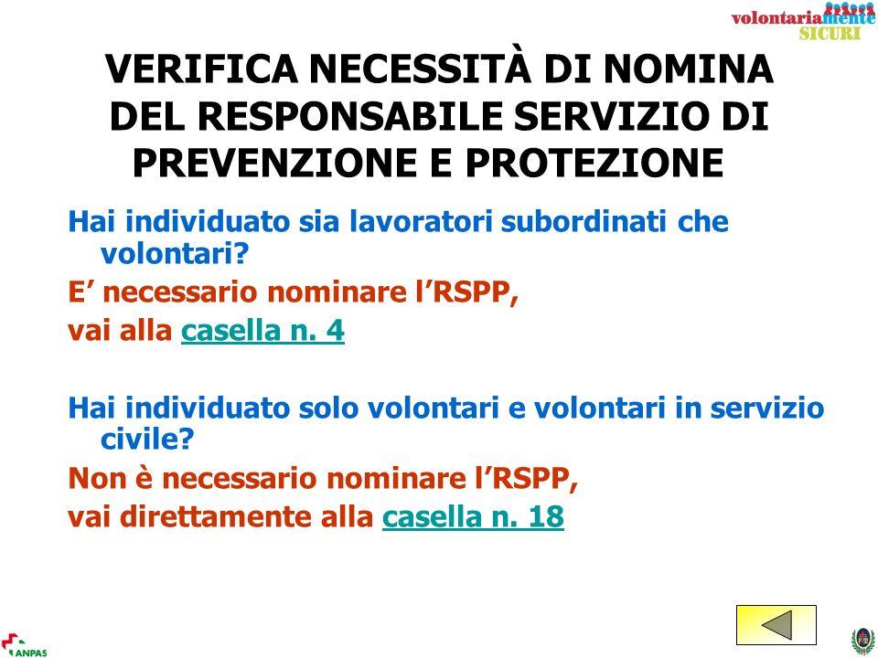 VERIFICA NECESSITÀ DI NOMINA DEL RESPONSABILE SERVIZIO DI PREVENZIONE E PROTEZIONE Hai individuato sia lavoratori subordinati che volontari? E necessa