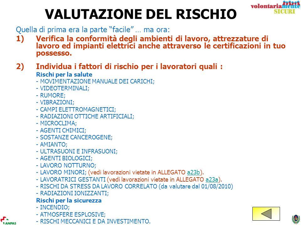 DOCUMENTO DI VALUTAZIONE DEL RISCHIO LAssociazione ha fino a 10 lavoratori subordinati o equiparati esclusi i volontari.