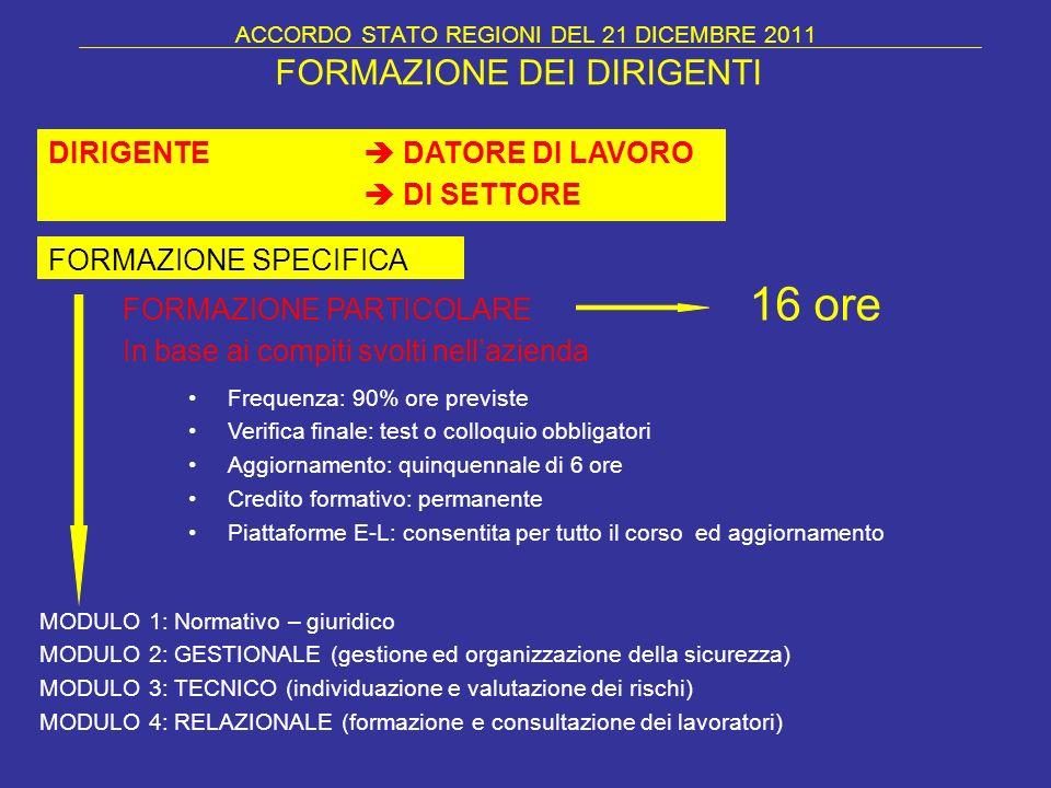 ACCORDO STATO REGIONI DEL 21 DICEMBRE 2011 DIRIGENTE DATORE DI LAVORO DI SETTORE FORMAZIONE DEI DIRIGENTI FORMAZIONE PARTICOLARE In base ai compiti sv