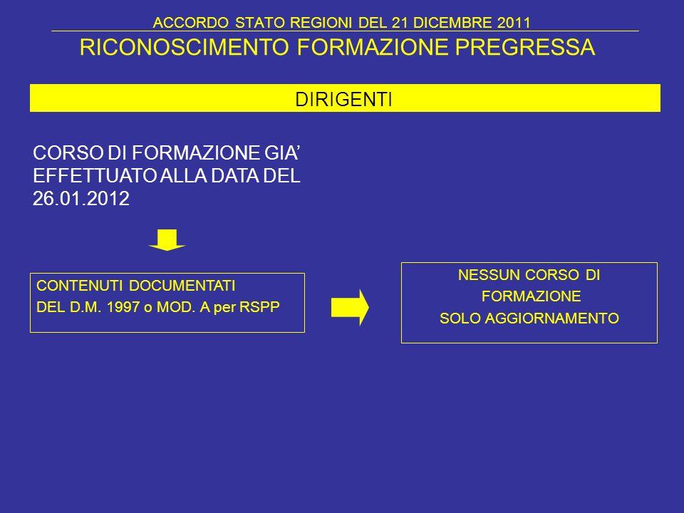 ACCORDO STATO REGIONI DEL 21 DICEMBRE 2011 DIRIGENTI RICONOSCIMENTO FORMAZIONE PREGRESSA CORSO DI FORMAZIONE GIA EFFETTUATO ALLA DATA DEL 26.01.2012 C