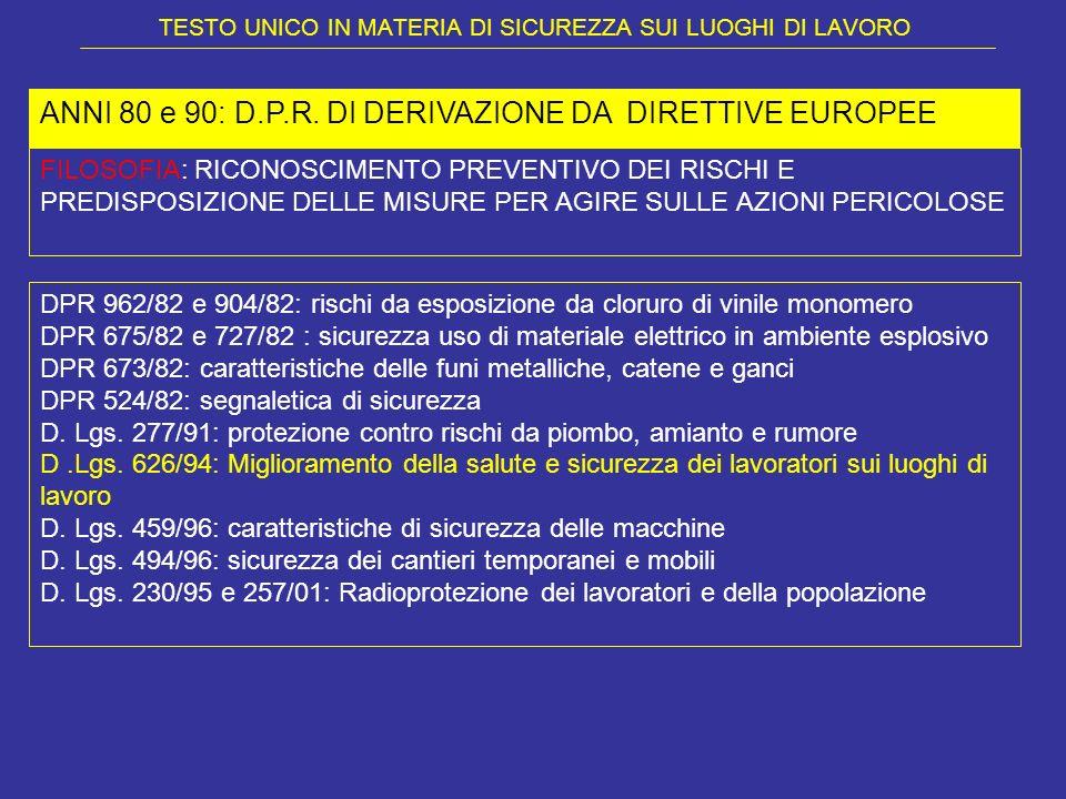 ANNI 80 e 90: D.P.R. DI DERIVAZIONE DA DIRETTIVE EUROPEE FILOSOFIA: RICONOSCIMENTO PREVENTIVO DEI RISCHI E PREDISPOSIZIONE DELLE MISURE PER AGIRE SULL