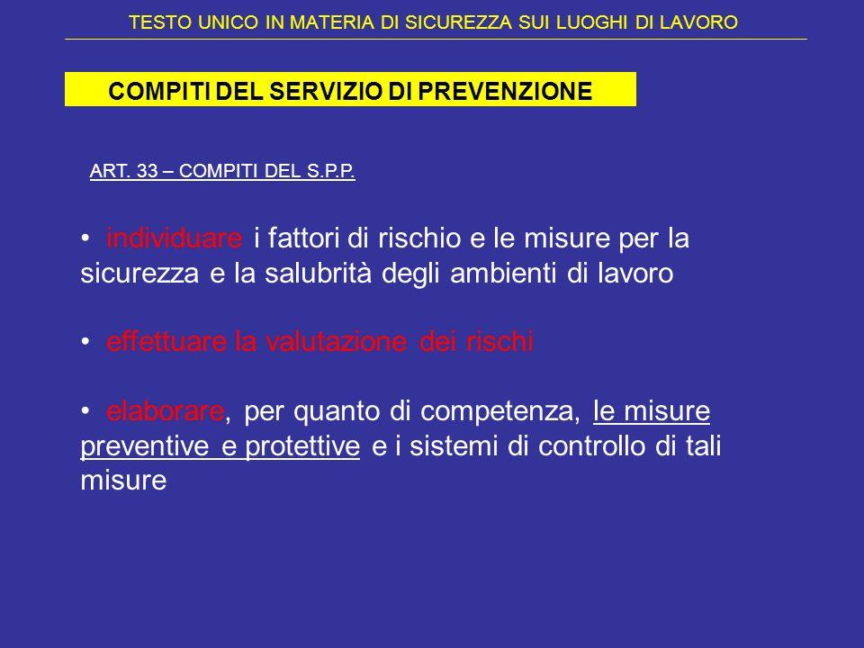 TESTO UNICO IN MATERIA DI SICUREZZA SUI LUOGHI DI LAVORO COMPITI DEL SERVIZIO DI PREVENZIONE ART. 33 – COMPITI DEL S.P.P. individuare i fattori di ris