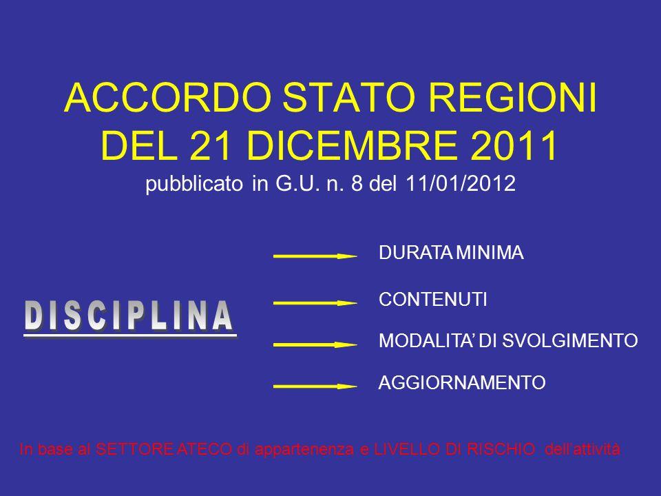 ACCORDO STATO REGIONI DEL 21 DICEMBRE 2011 pubblicato in G.U. n. 8 del 11/01/2012 DURATA MINIMA MODALITA DI SVOLGIMENTO CONTENUTI AGGIORNAMENTO In bas