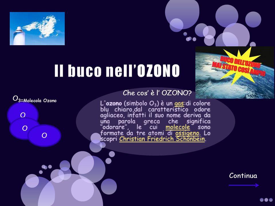 Che cos è l OZONO? Continua O O O O 3=Molecola Ozono