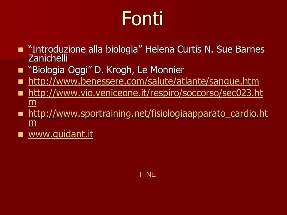 Fonti Introduzione alla biologia Helena Curtis N. Sue Barnes Zanichelli Introduzione alla biologia Helena Curtis N. Sue Barnes Zanichelli Biologia Ogg