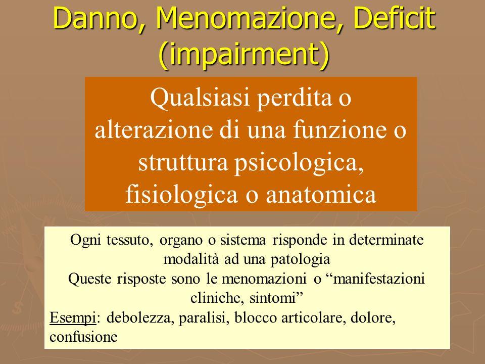 Danno, Menomazione, Deficit (impairment) Qualsiasi perdita o alterazione di una funzione o struttura psicologica, fisiologica o anatomica Ogni tessuto