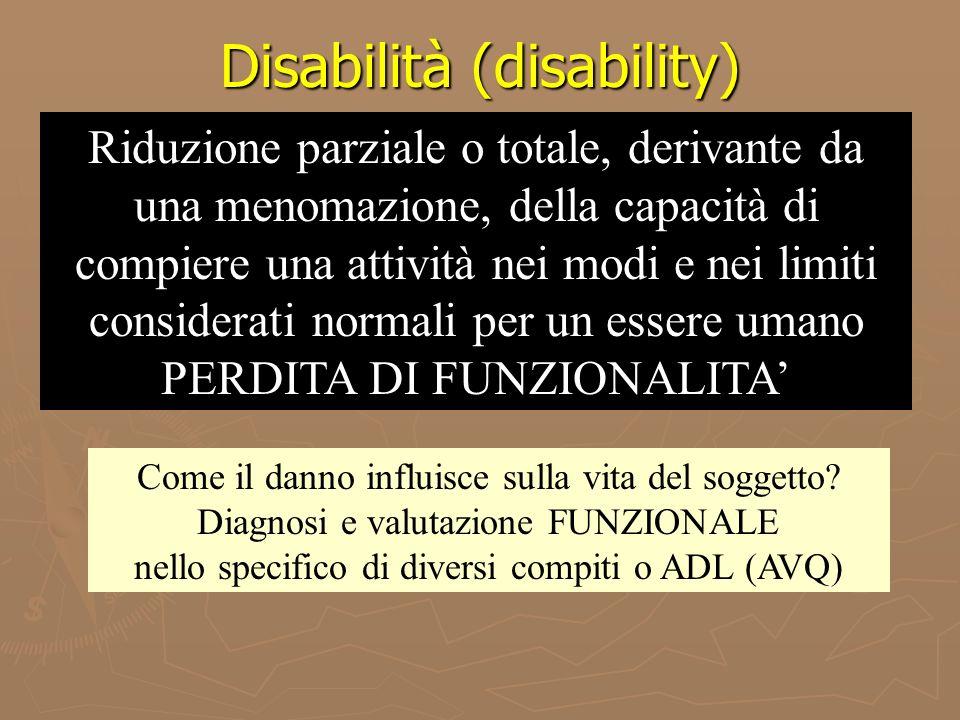 Disabilità (disability) Riduzione parziale o totale, derivante da una menomazione, della capacità di compiere una attività nei modi e nei limiti consi