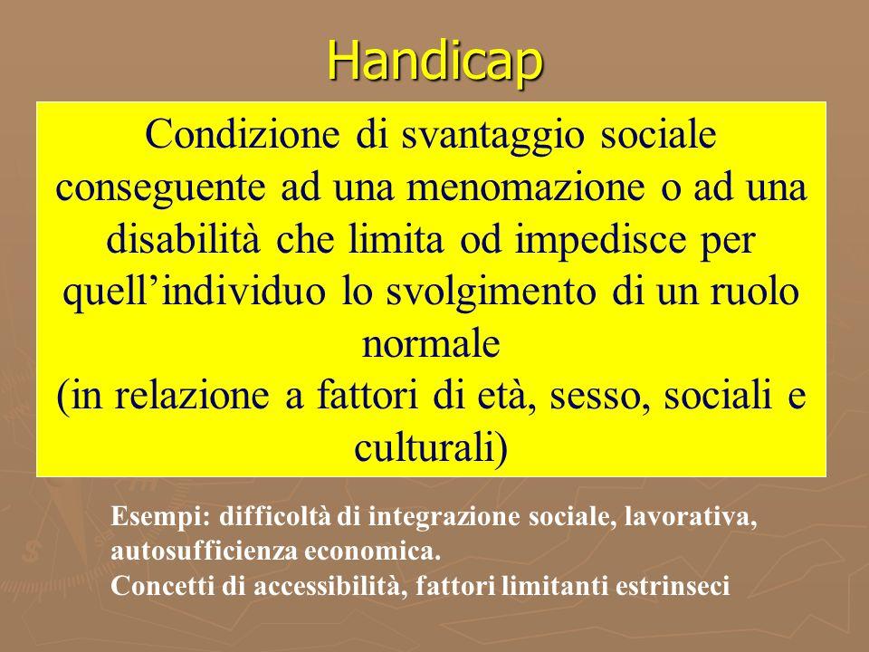 Handicap Condizione di svantaggio sociale conseguente ad una menomazione o ad una disabilità che limita od impedisce per quellindividuo lo svolgimento