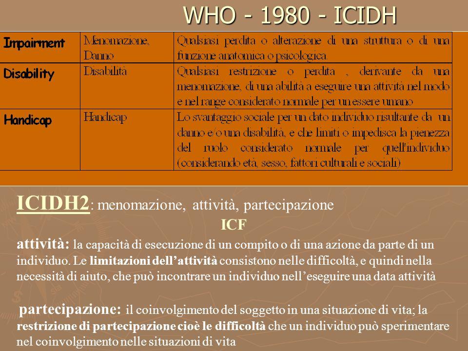 WHO - 1980 - ICIDH ICIDH2 : menomazione, attività, partecipazione ICF attività: la capacità di esecuzione di un compito o di una azione da parte di un