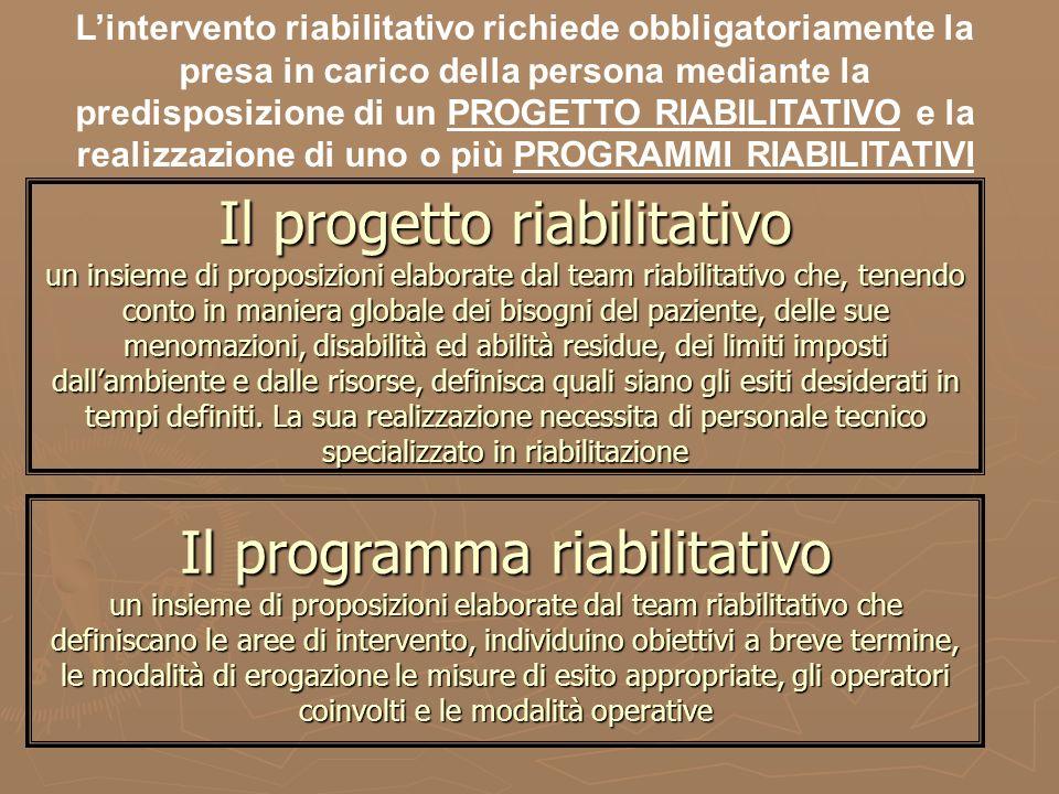 Il progetto riabilitativo un insieme di proposizioni elaborate dal team riabilitativo che, tenendo conto in maniera globale dei bisogni del paziente,