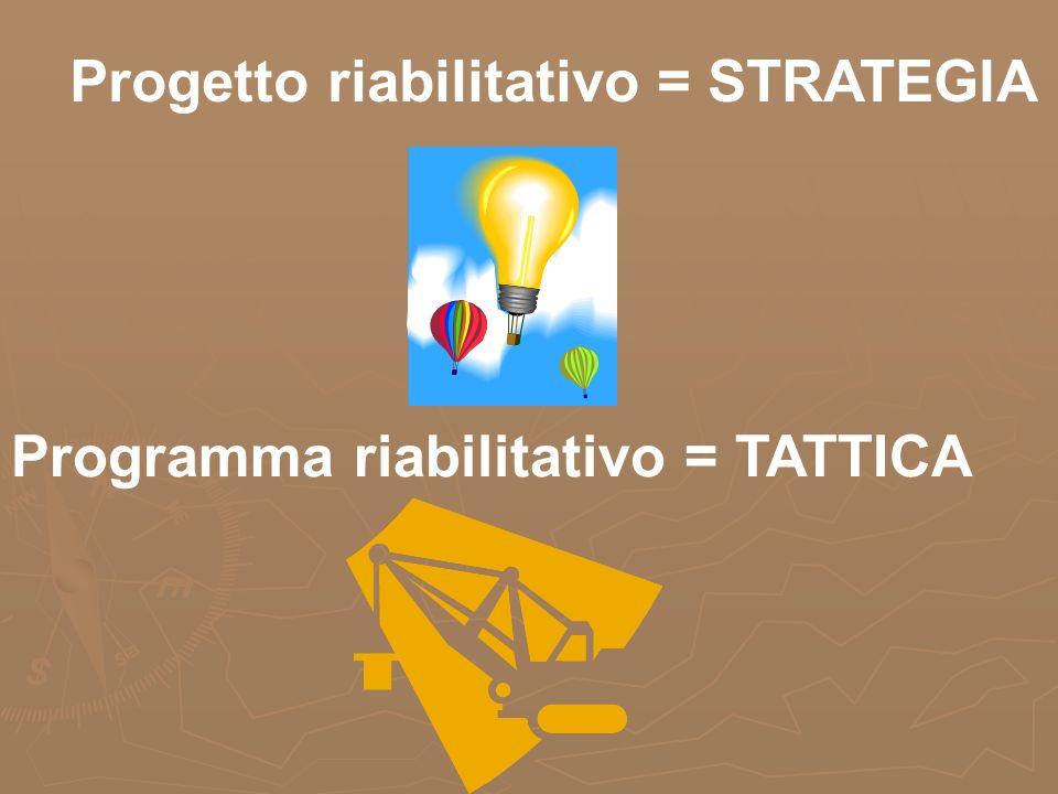 Progetto riabilitativo = STRATEGIA Programma riabilitativo = TATTICA