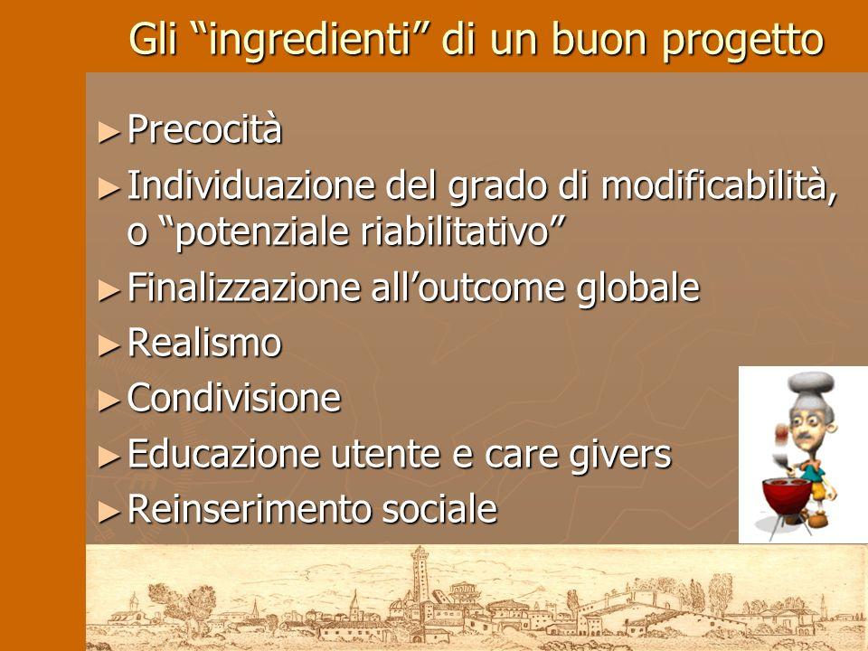 Gli ingredienti di un buon progetto Precocità Precocità Individuazione del grado di modificabilità, o potenziale riabilitativo Individuazione del grad