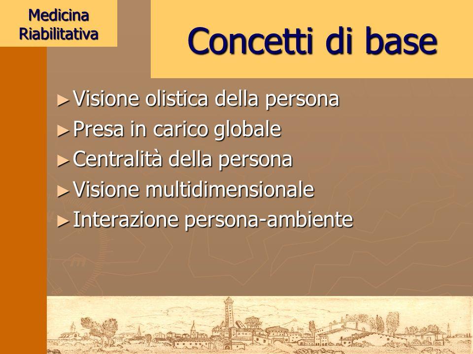Medicina Riabilitativa Visione olistica della persona Visione olistica della persona Presa in carico globale Presa in carico globale Centralità della