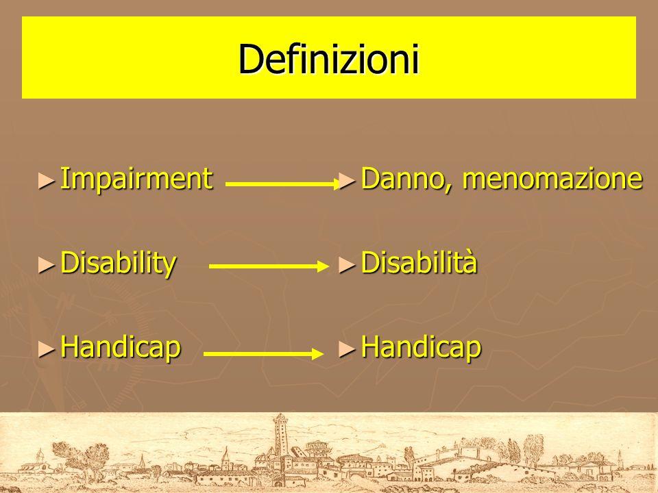 Definizioni Impairment Impairment Disability Disability Handicap Handicap Danno, menomazione Danno, menomazione Disabilità Disabilità Handicap Handica