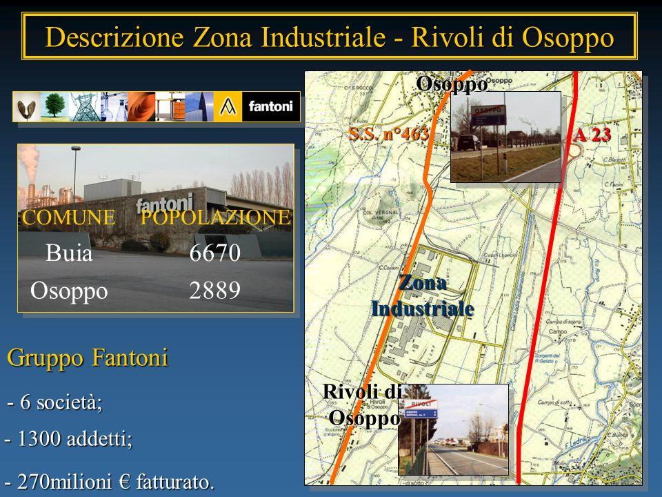 A 23 S.S. n°463 Gruppo Fantoni COMUNEPOPOLAZIONE Buia6670 Osoppo2889 - 1300 addetti; - 6 società; - 270milioni fatturato. ZonaIndustriale Descrizione
