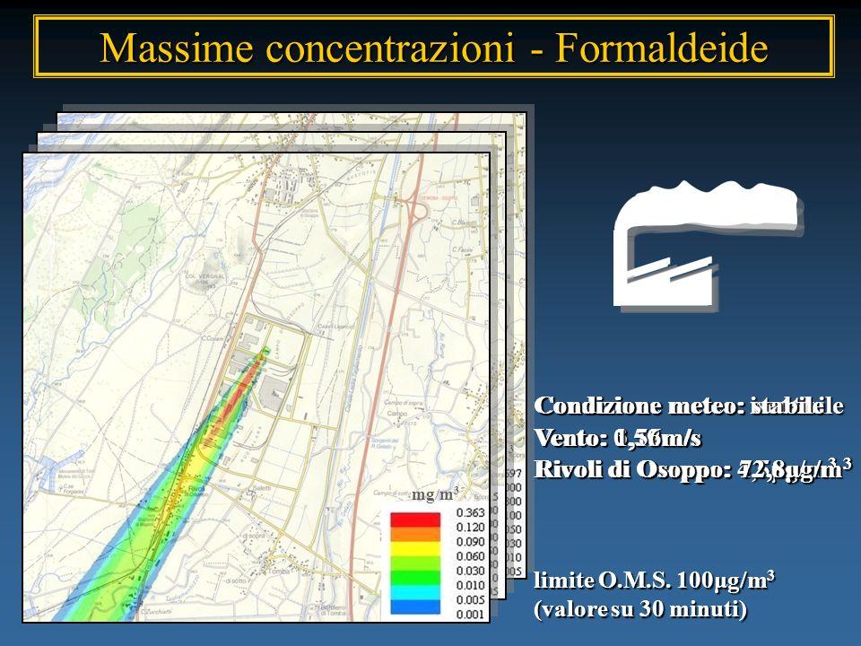 mg/m 3 limite O.M.S. 100μg/m 3 (valore su 30 minuti) Condizione meteo: instabile Vento: 0,50m/s Rivoli di Osoppo: 4,5μg/m 3 Condizione meteo: neutre V