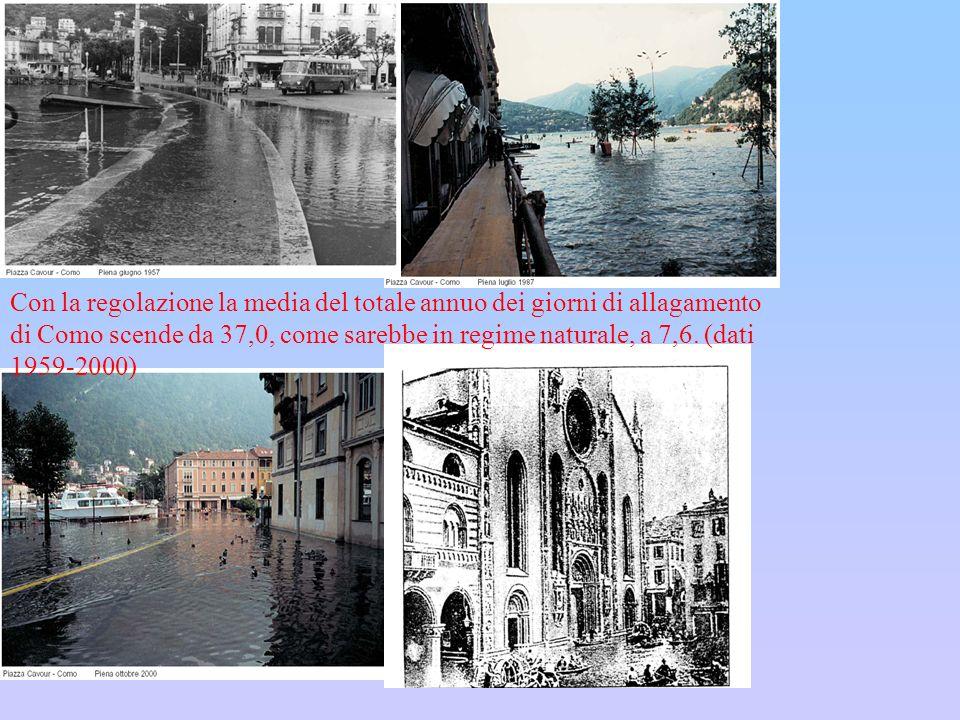 Con la regolazione la media del totale annuo dei giorni di allagamento di Como scende da 37,0, come sarebbe in regime naturale, a 7,6. (dati 1959-2000