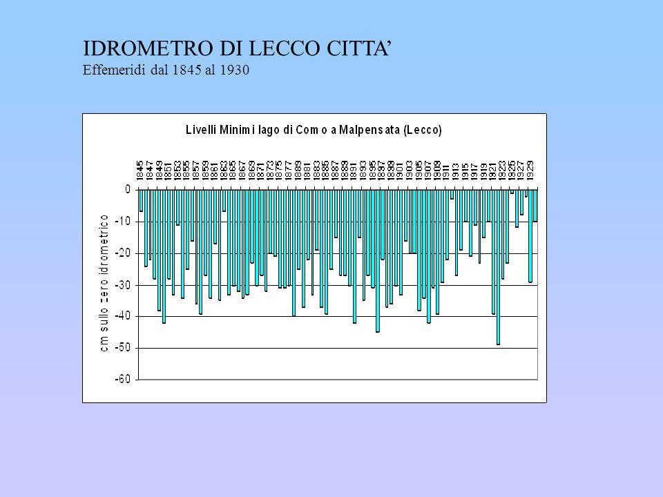 IDROMETRO DI LECCO CITTA Effemeridi dal 1845 al 1930