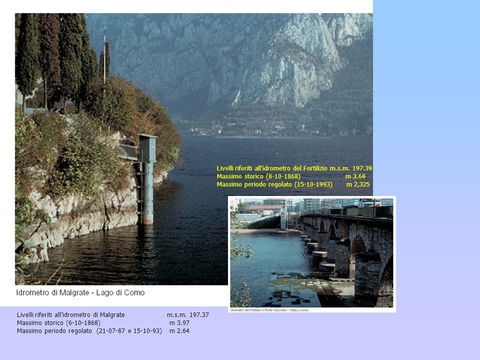 Livelli riferiti allidrometro del Fortilizio m.s.m. 197.39 Massimo storico (8-10-1868) m 3.68 Massimo periodo regolato (15-10-1993) m 2,325 Livelli ri