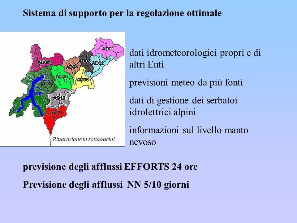 previsione degli afflussi EFFORTS 24 ore Previsione degli afflussi NN 5/10 giorni Sistema di supporto per la regolazione ottimale dati idrometeorologi