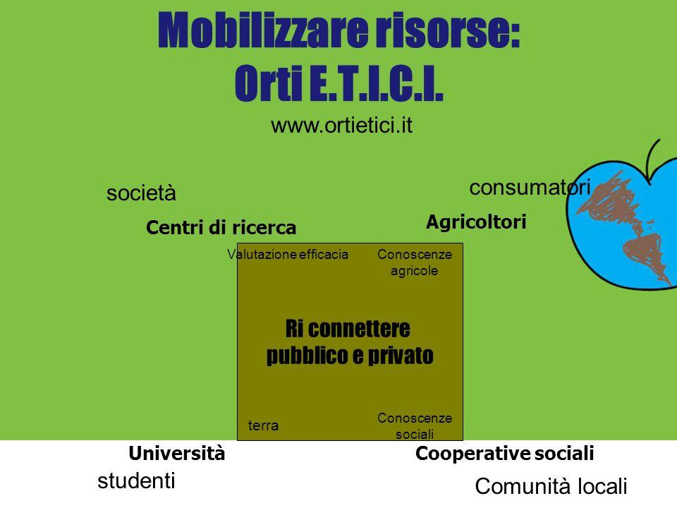 Mobilizzare risorse: Orti E.T.I.C.I. Ri connettere pubblico e privato Centri di ricerca Agricoltori Cooperative socialiUniversità consumatori società