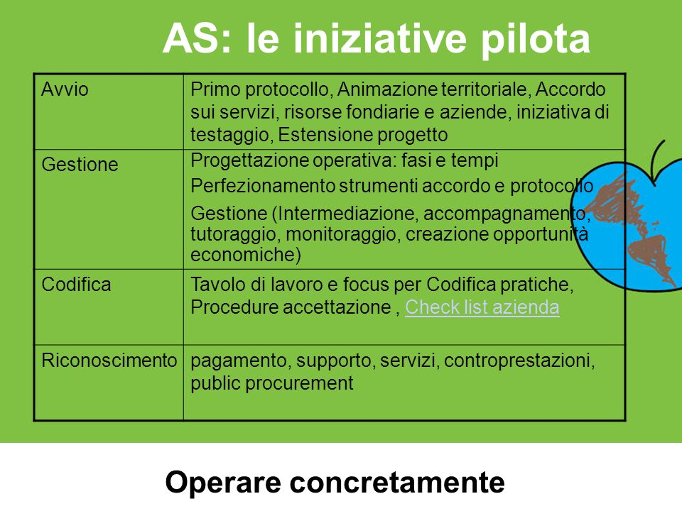 AS: le iniziative pilota Operare concretamente AvvioPrimo protocollo, Animazione territoriale, Accordo sui servizi, risorse fondiarie e aziende, inizi