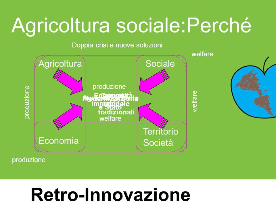 Agricoltura sociale:Perché AgricolturaSociale Economia Territorio Società Comunità agricole tradizionali Retro-Innovazione Modernizzazione e Stato pro